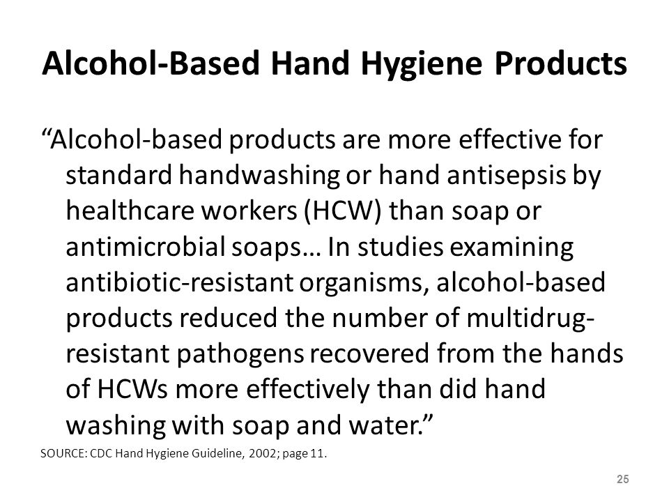 Alcohol-Based Hand Hygiene Products