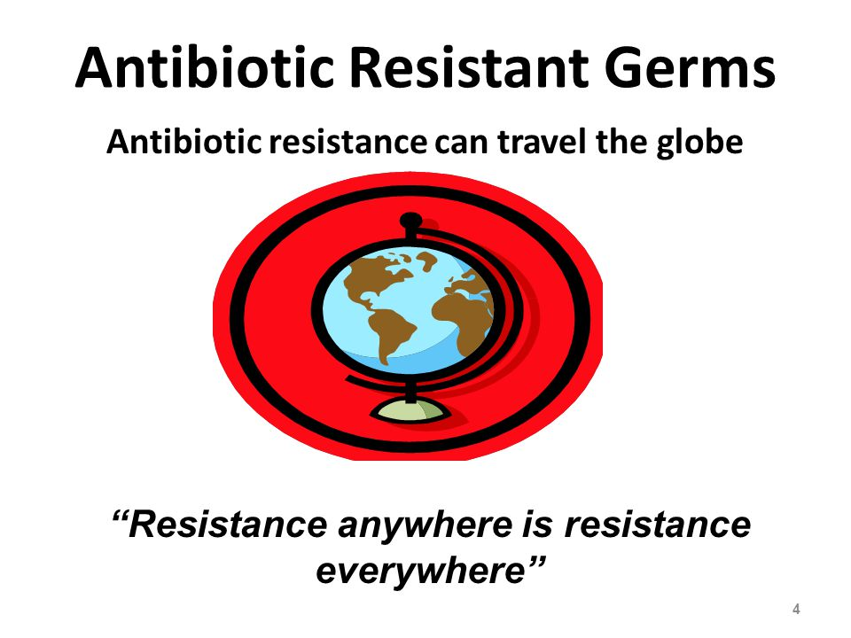 Antibiotic Resistant Germs