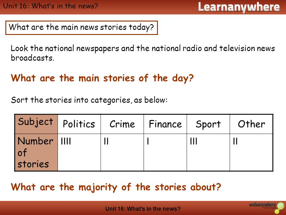 Unit 16: What's in the news