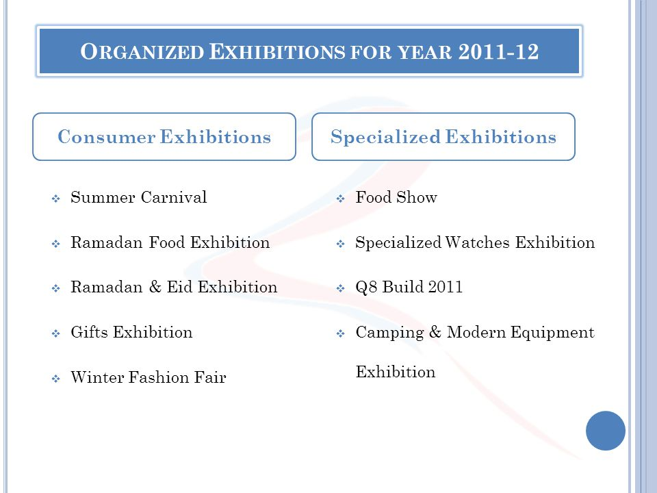 Organized Exhibitions for year 2011-12