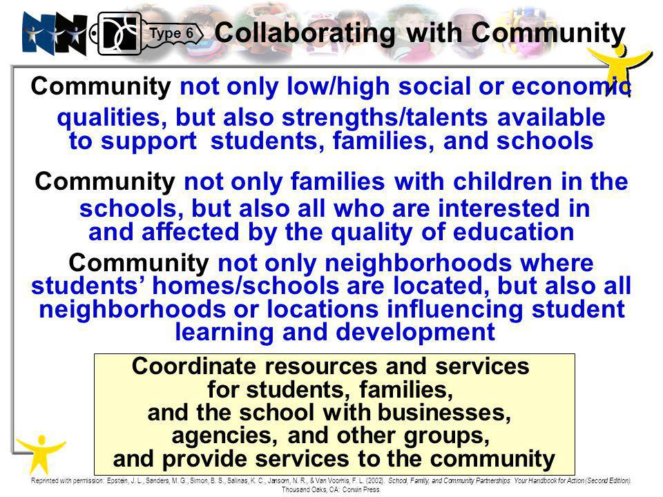 Collaborating with Community
