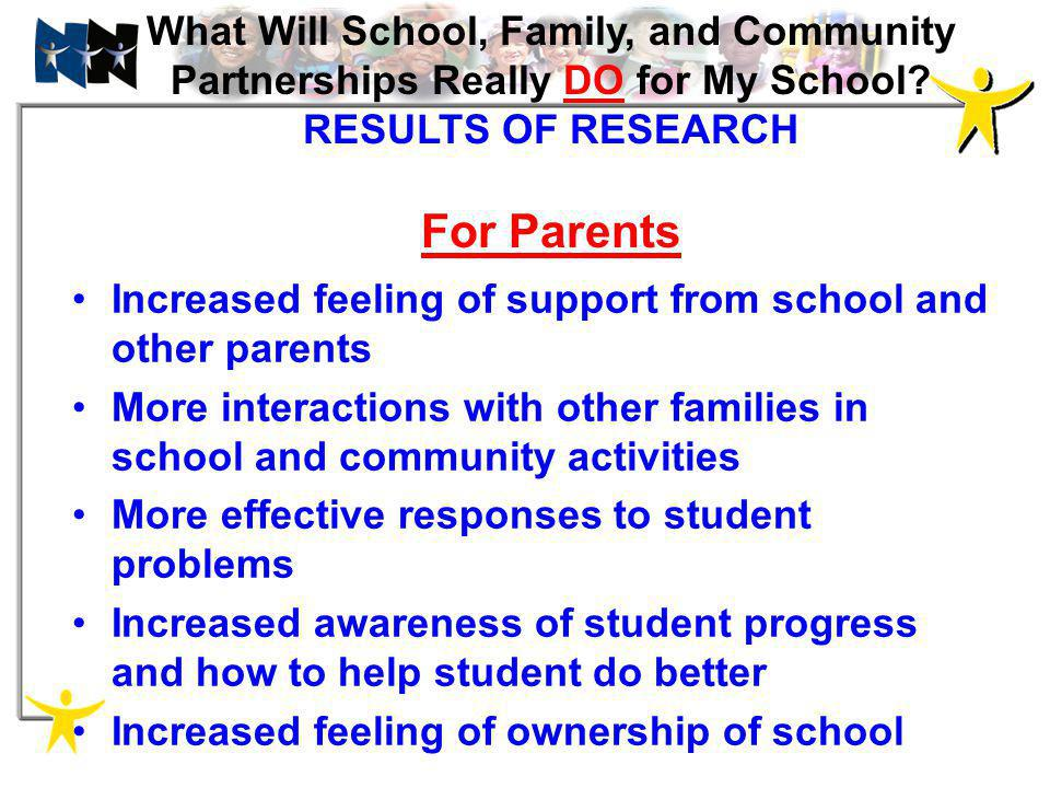 What Will School, Family, and Community Partnerships Really DO for My School RESULTS OF RESEARCH For Parents
