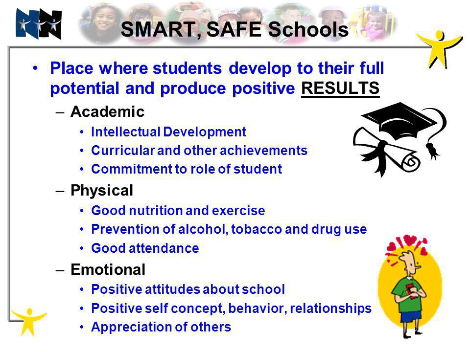 SMART, SAFE Schools Place where students develop to their full potential and produce positive RESULTS.