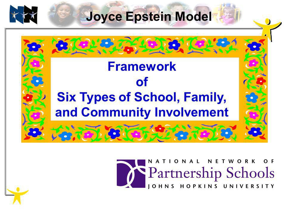 Six Types of School, Family, and Community Involvement