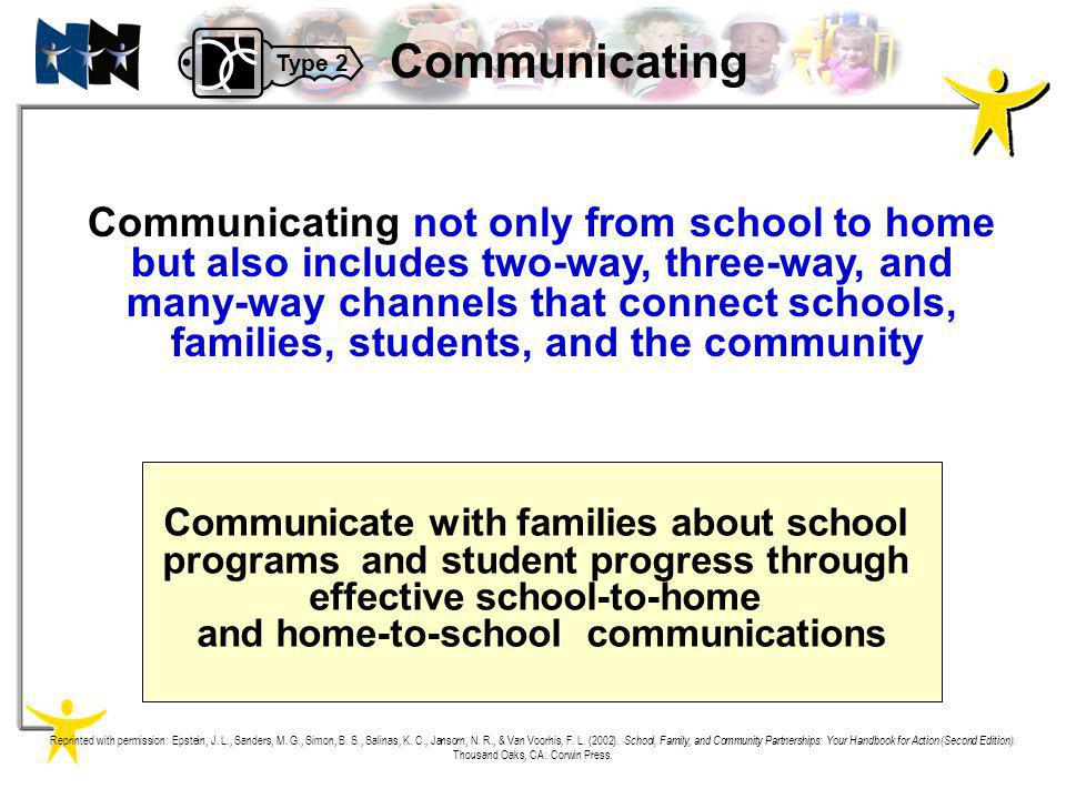 Communicating Communicating not only from school to home
