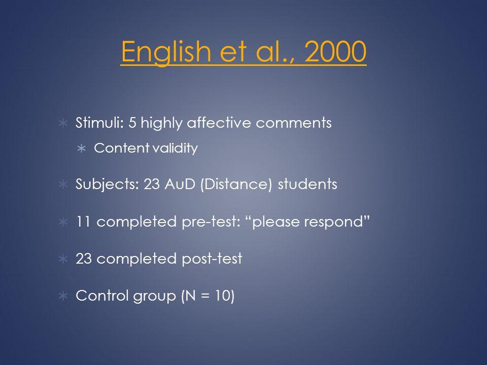English et al., 2000 Stimuli: 5 highly affective comments