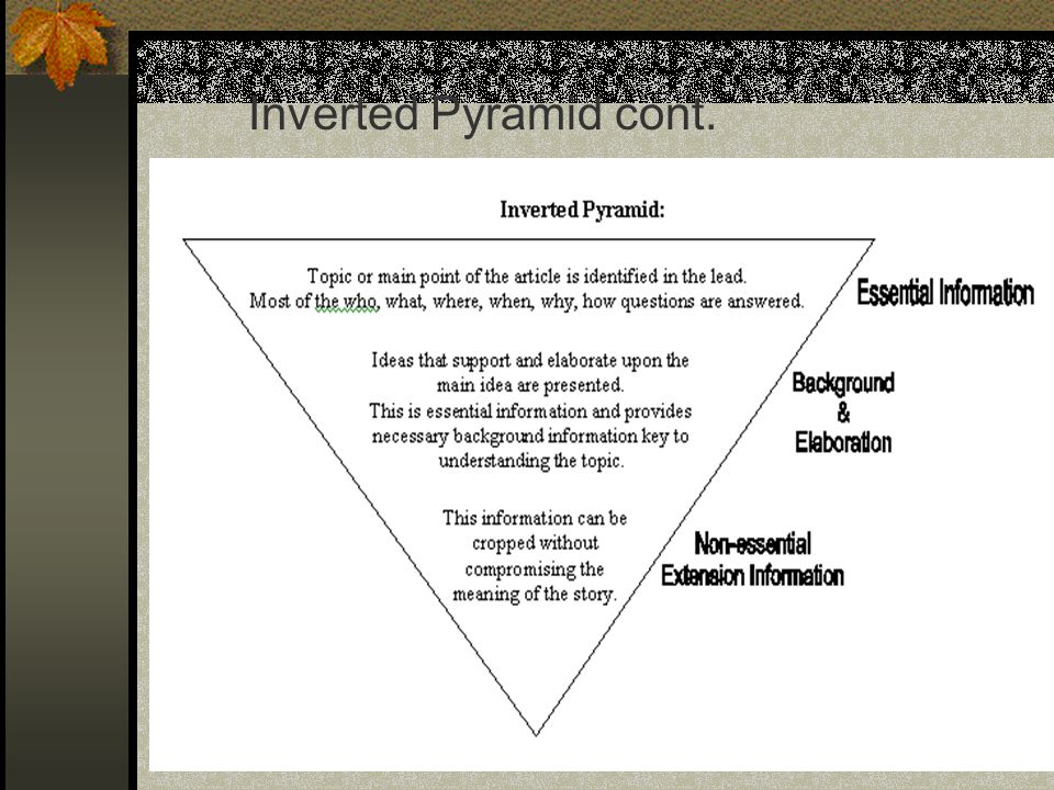 Inverted Pyramid cont.