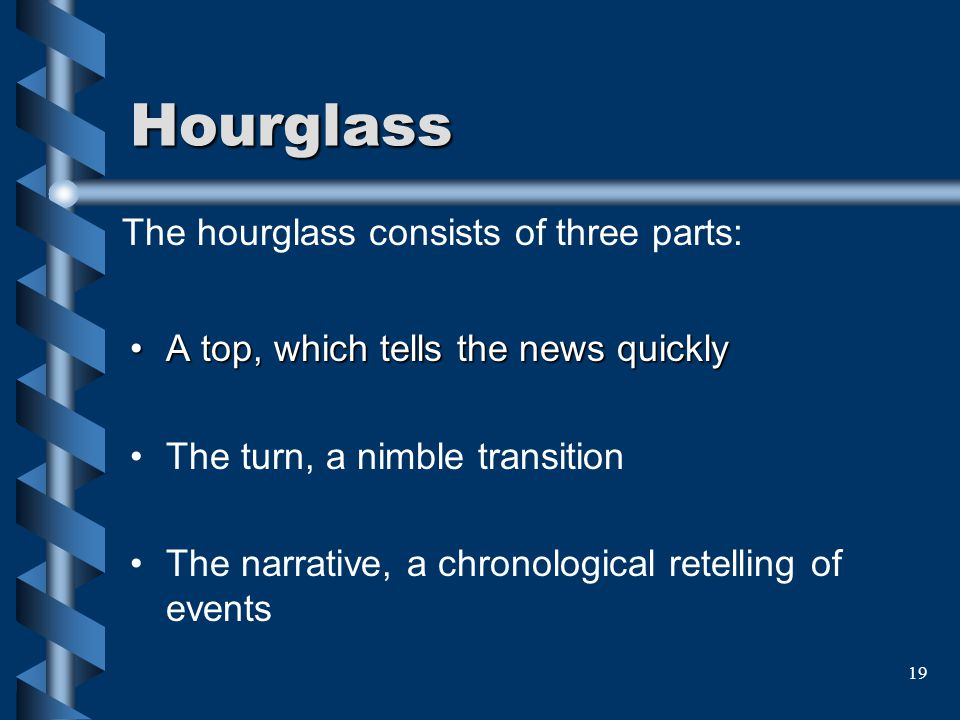 Hourglass The hourglass consists of three parts: