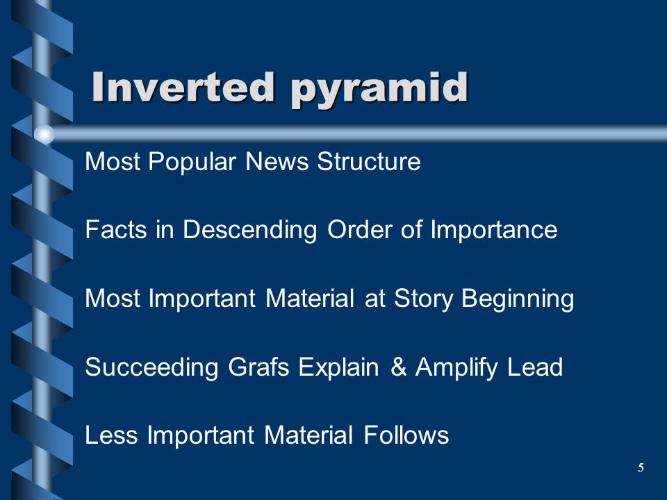 Inverted pyramid Most Popular News Structure