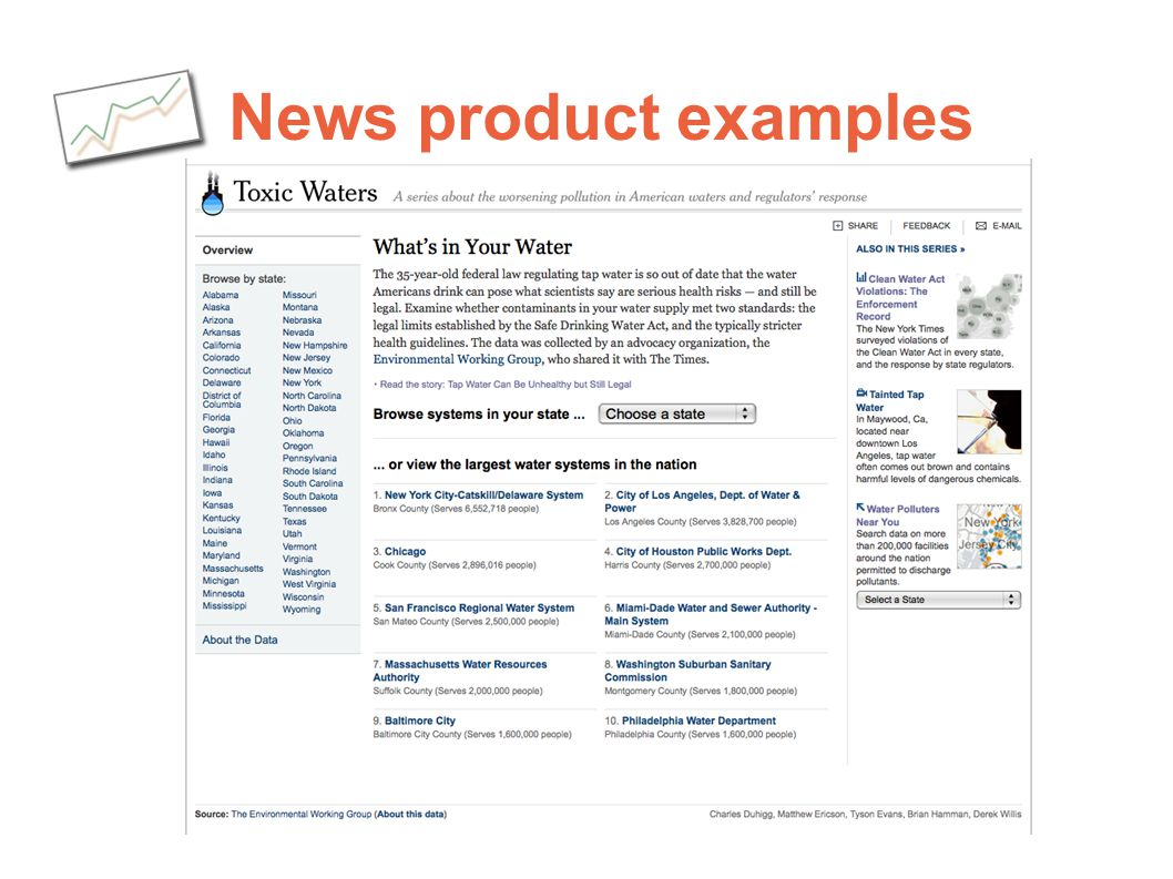 News product examples