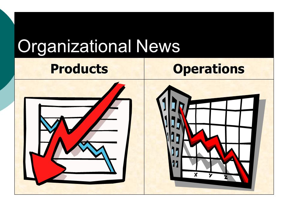 Organizational News Products Operations