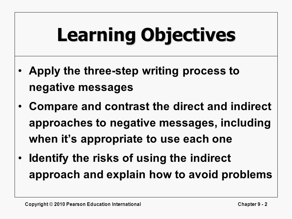 Learning Objectives Apply the three-step writing process to negative messages.