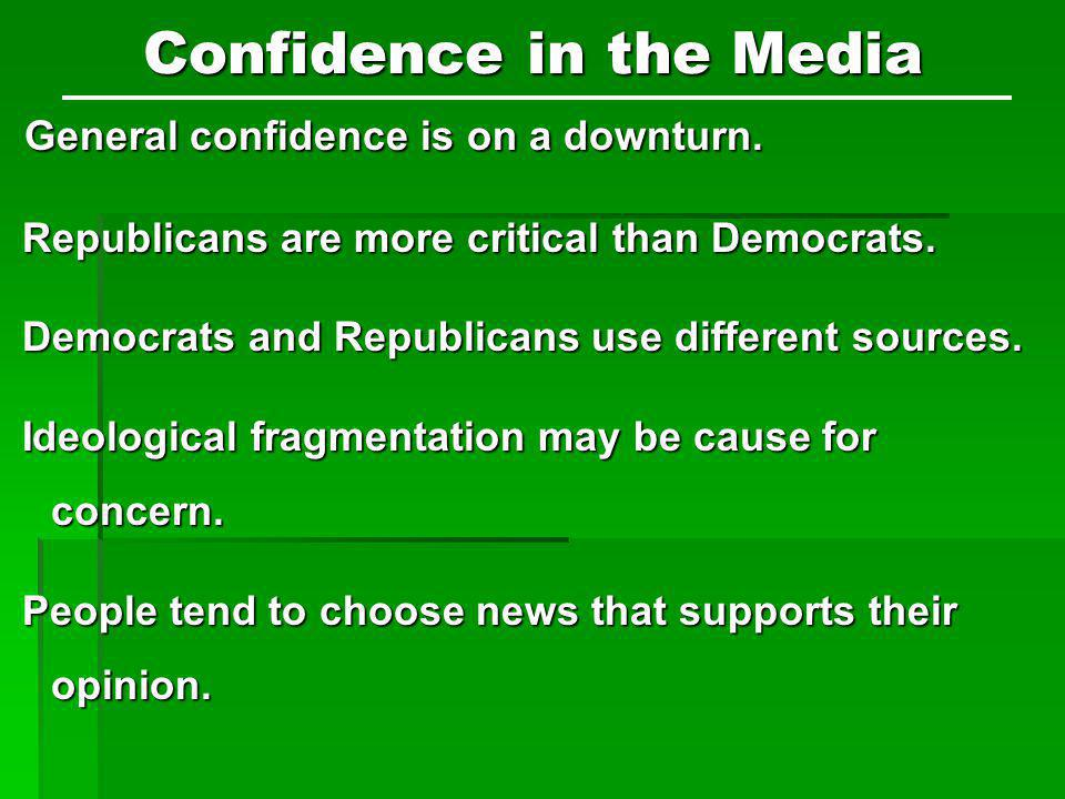Confidence in the Media