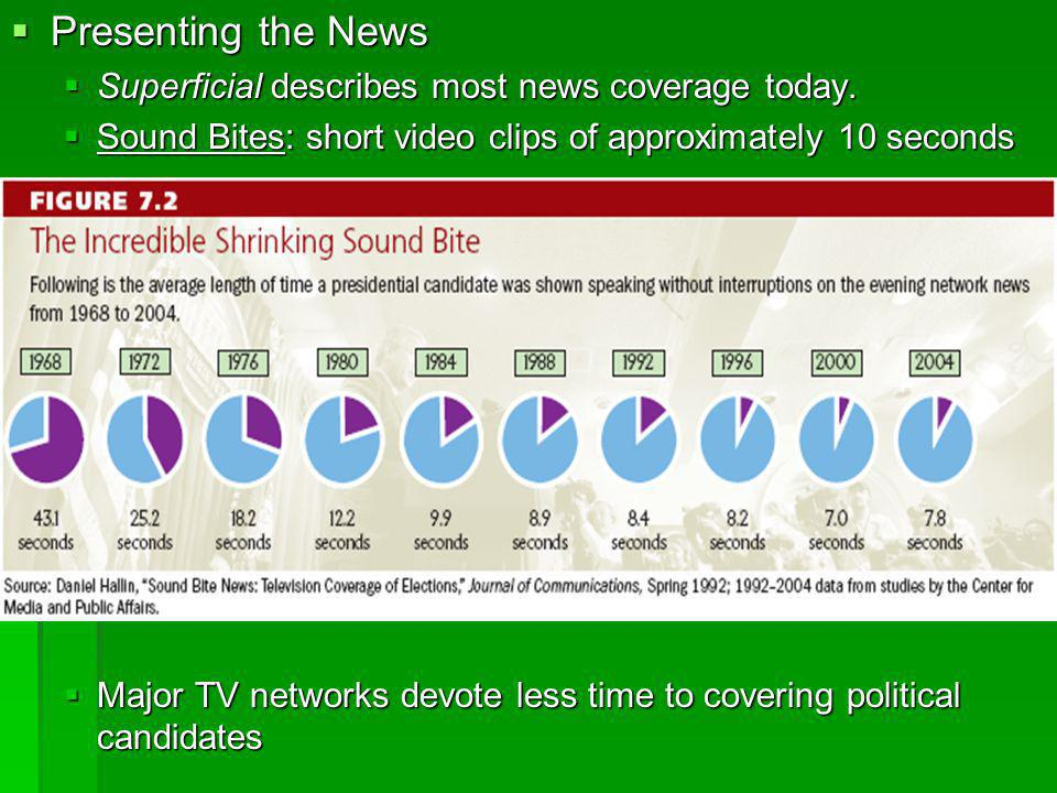 Presenting the News Superficial describes most news coverage today.