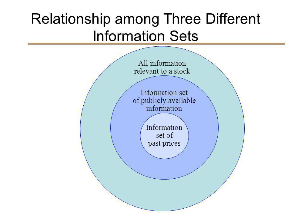 Relationship among Three Different Information Sets