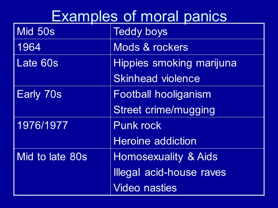 Examples of moral panics