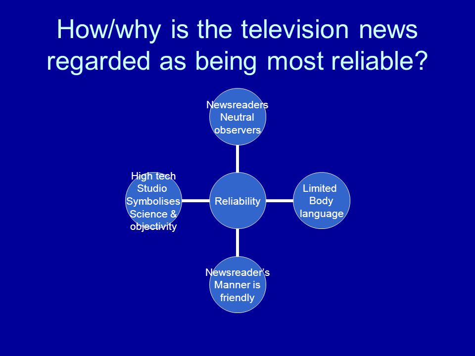 How/why is the television news regarded as being most reliable