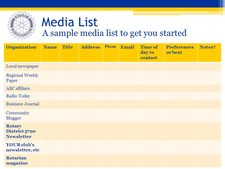 Media List A sample media list to get you started Organization Name