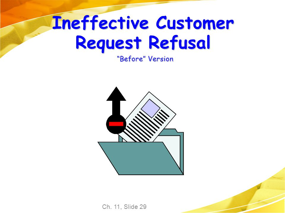 Ineffective Customer Request Refusal Before Version