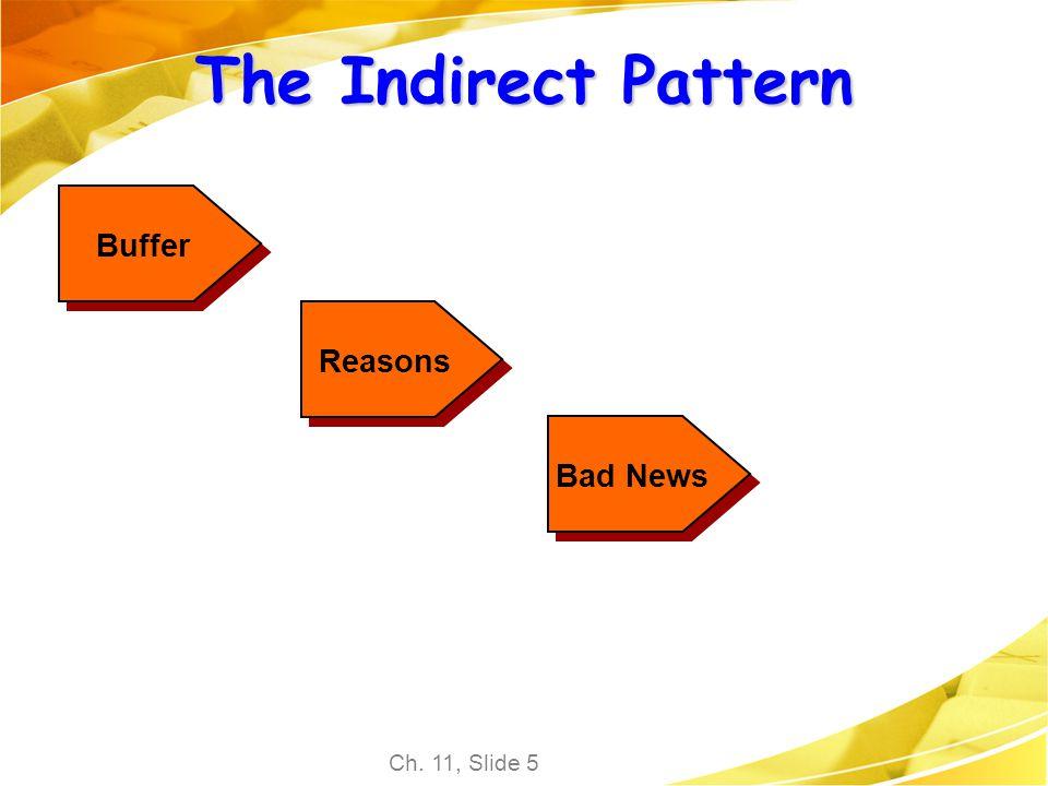 The Indirect Pattern Buffer Reasons Bad News