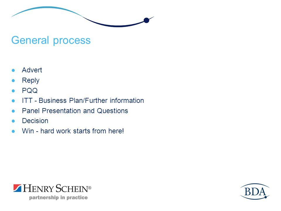 General process Advert Reply PQQ