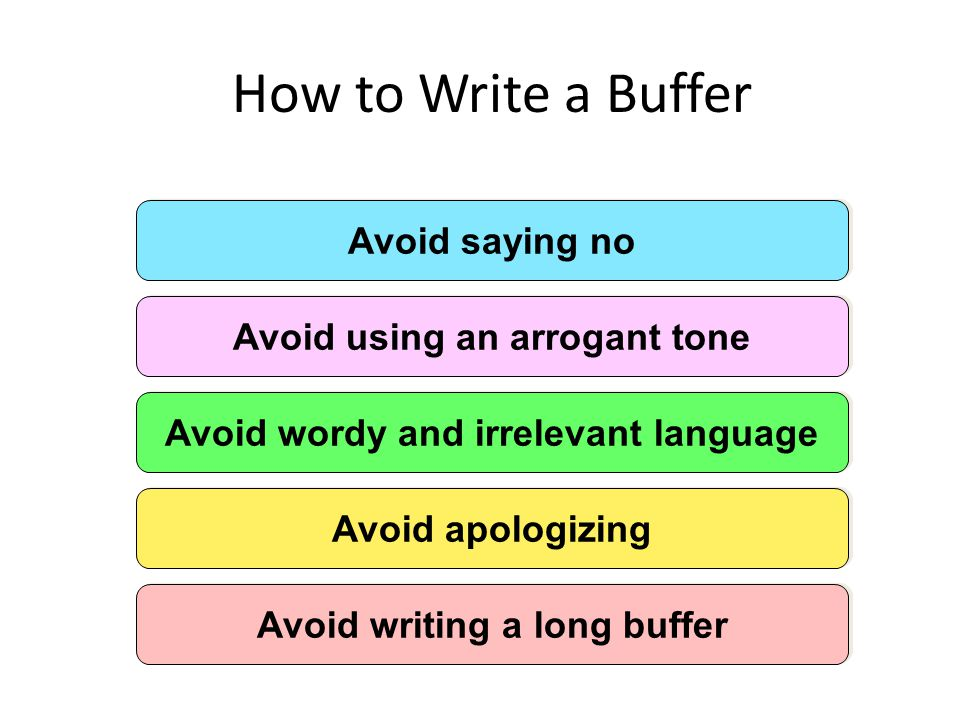 How to Write a Buffer Avoid saying no Avoid using an arrogant tone
