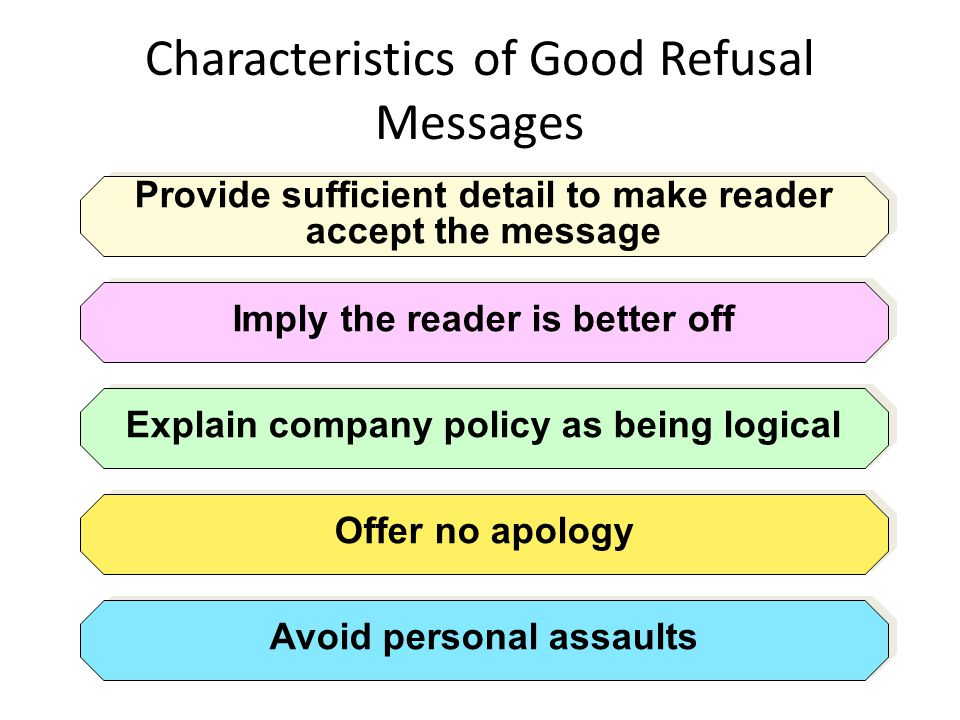 Characteristics of Good Refusal Messages