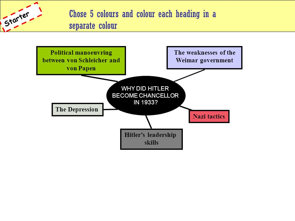 Chose 5 colours and colour each heading in a separate colour
