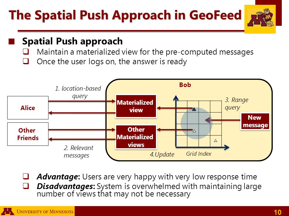 The Spatial Push Approach in GeoFeed