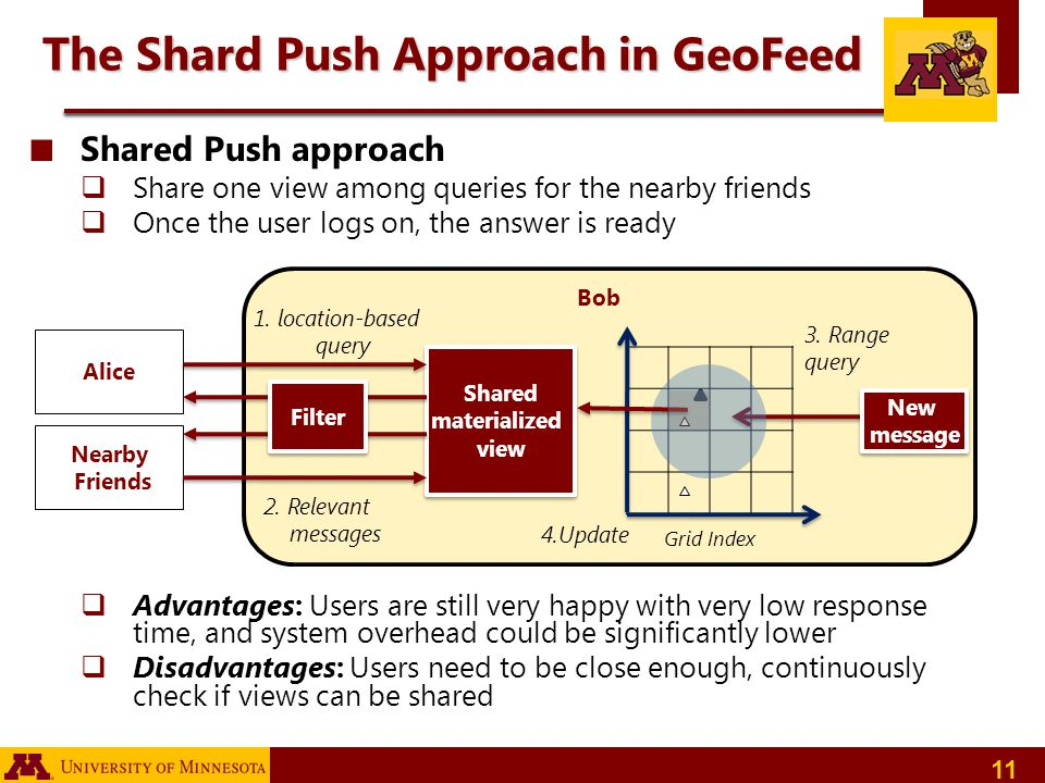 The Shard Push Approach in GeoFeed