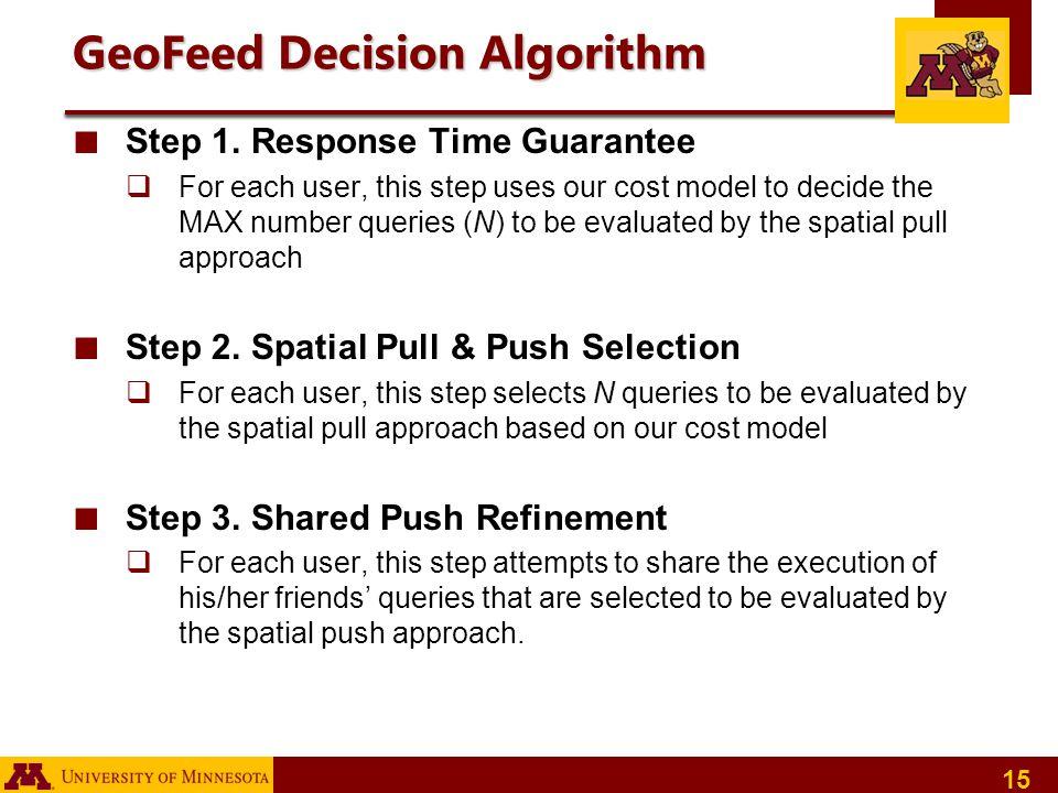 GeoFeed Decision Algorithm