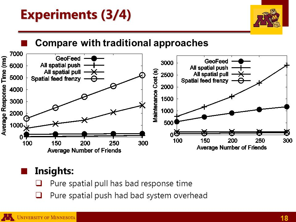 Experiments (3/4) Compare with traditional approaches Insights: