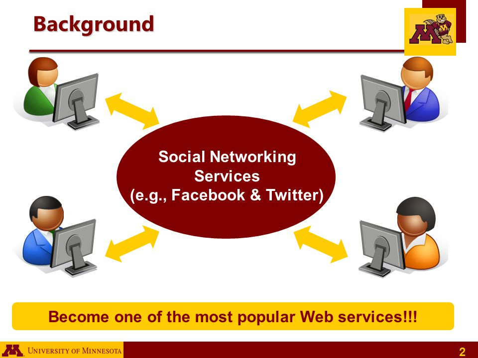 Background Social Networking Services (e.g., Facebook & Twitter)