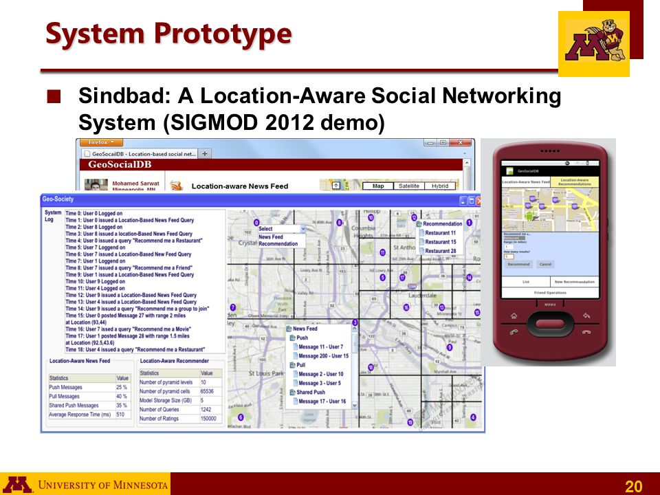 System Prototype Sindbad: A Location-Aware Social Networking System (SIGMOD 2012 demo)