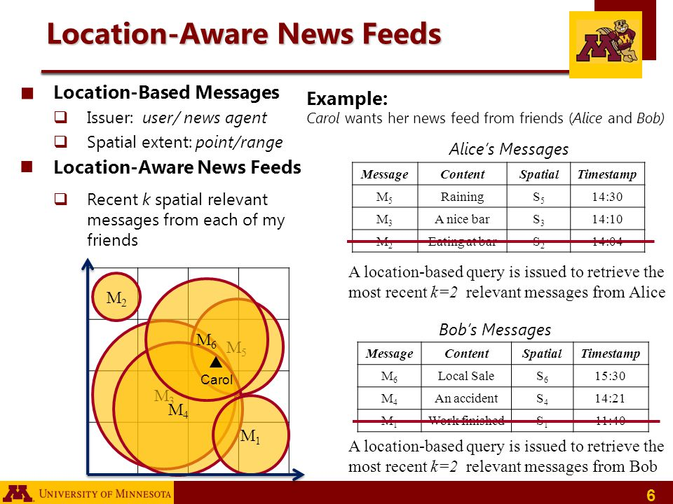 Location-Aware News Feeds