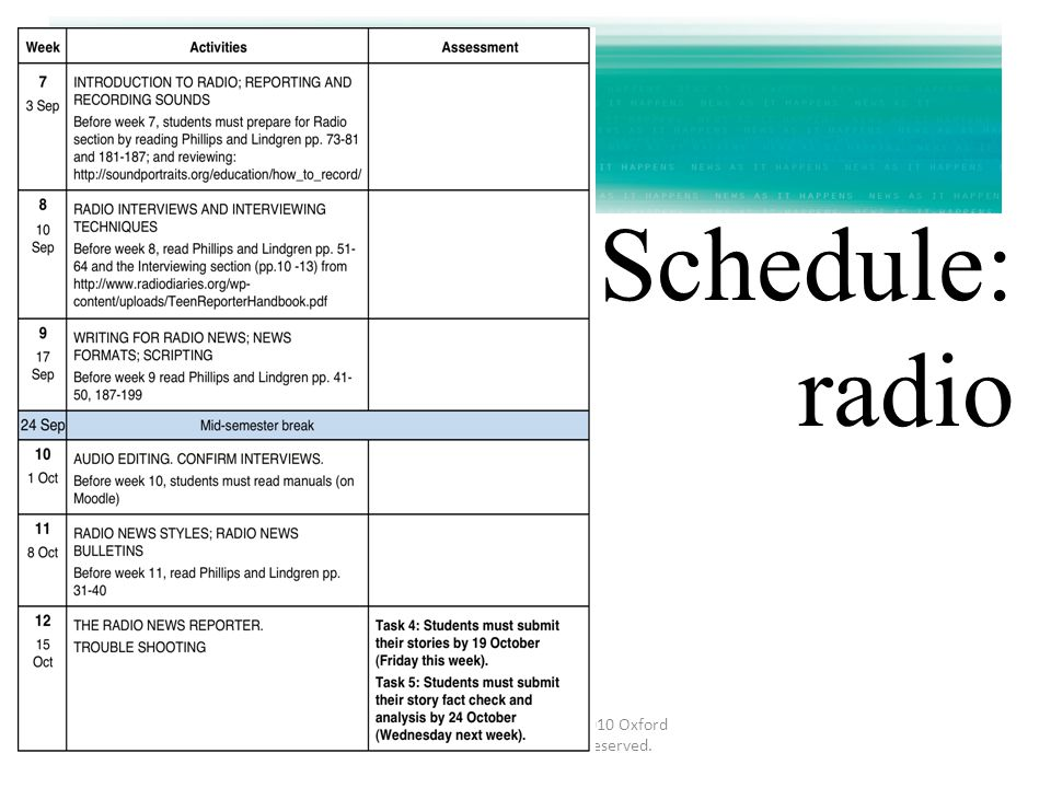 Schedule: radio Prepared by Gail Loader. © 2010 Oxford University Press. All rights reserved.