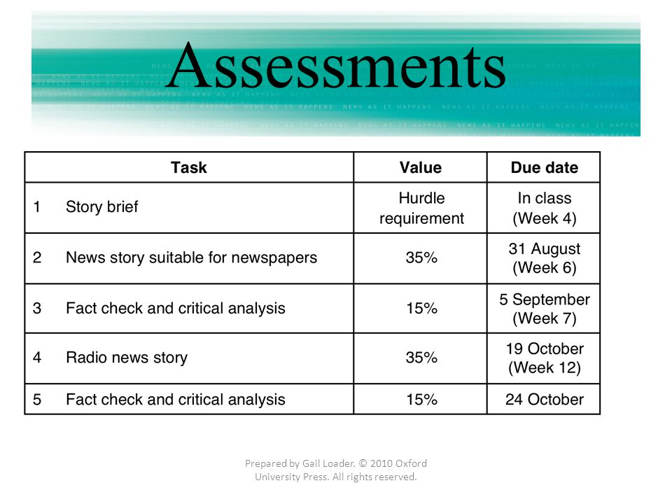 Assessments Prepared by Gail Loader. © 2010 Oxford University Press. All rights reserved.