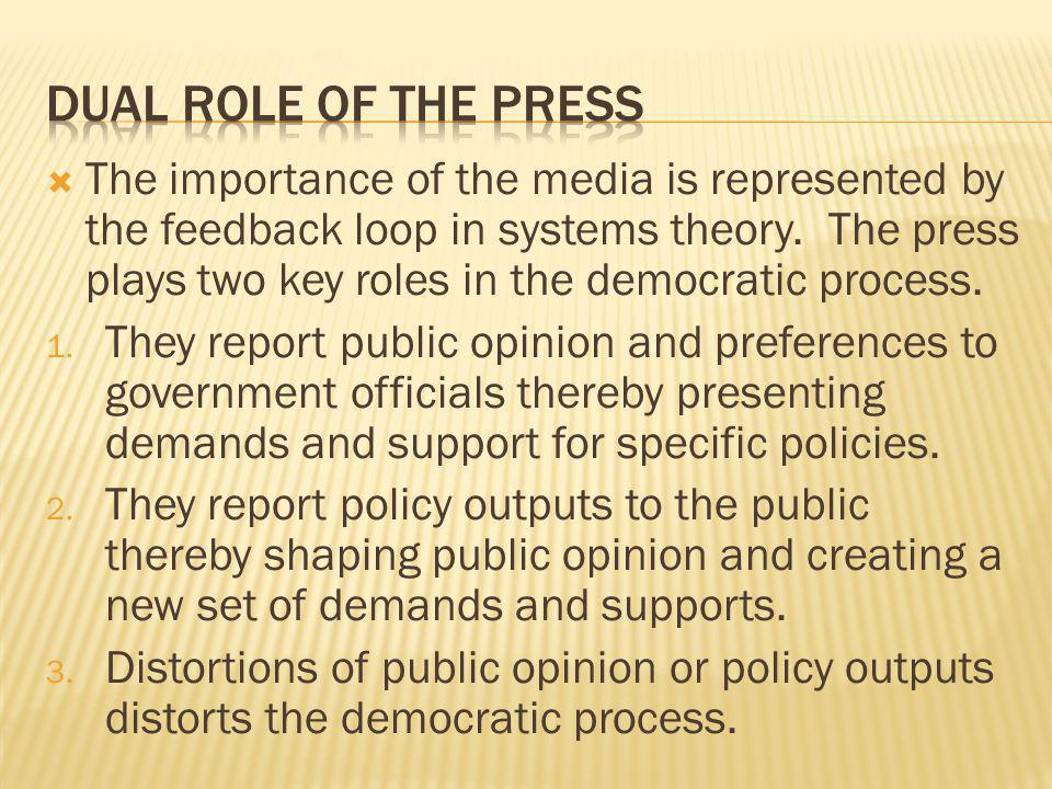 Dual role of the press