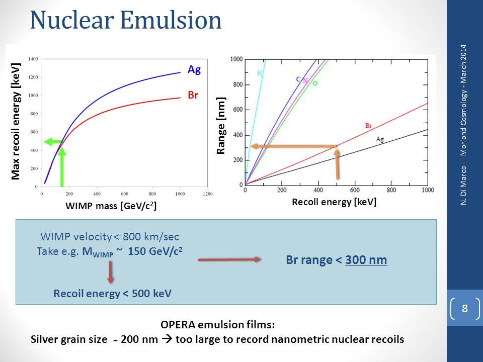 WIMP velocity < 800 km/sec