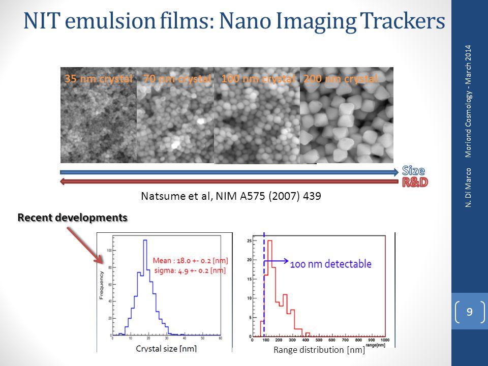 NIT emulsion films: Nano Imaging Trackers