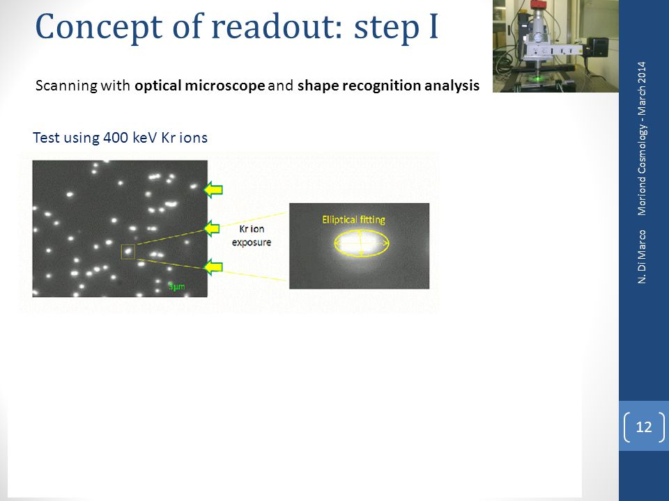 Concept of readout: step I