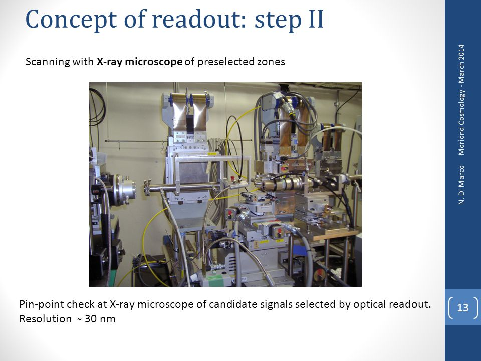 Concept of readout: step II