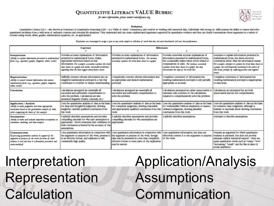 Interpretation Representation Calculation Application/Analysis Assumptions Communication