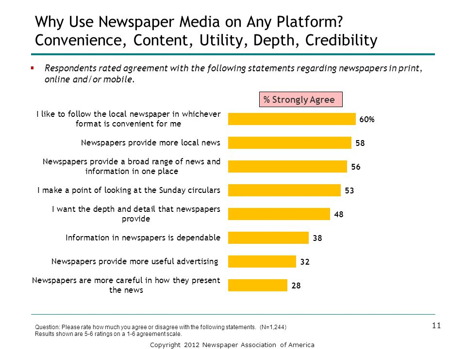 Why Use Newspaper Media on Any Platform