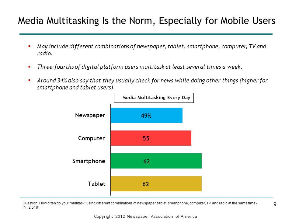 Media Multitasking Is the Norm, Especially for Mobile Users