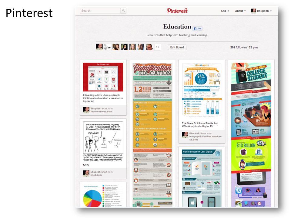 Pinterest Bhupesh LIVE DEMO