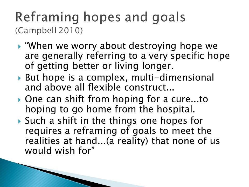 Reframing hopes and goals (Campbell 2010)