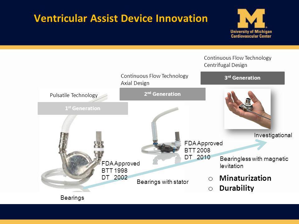 Ventricular Assist Device Innovation