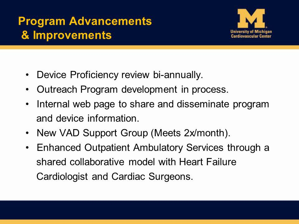 Program Advancements & Improvements