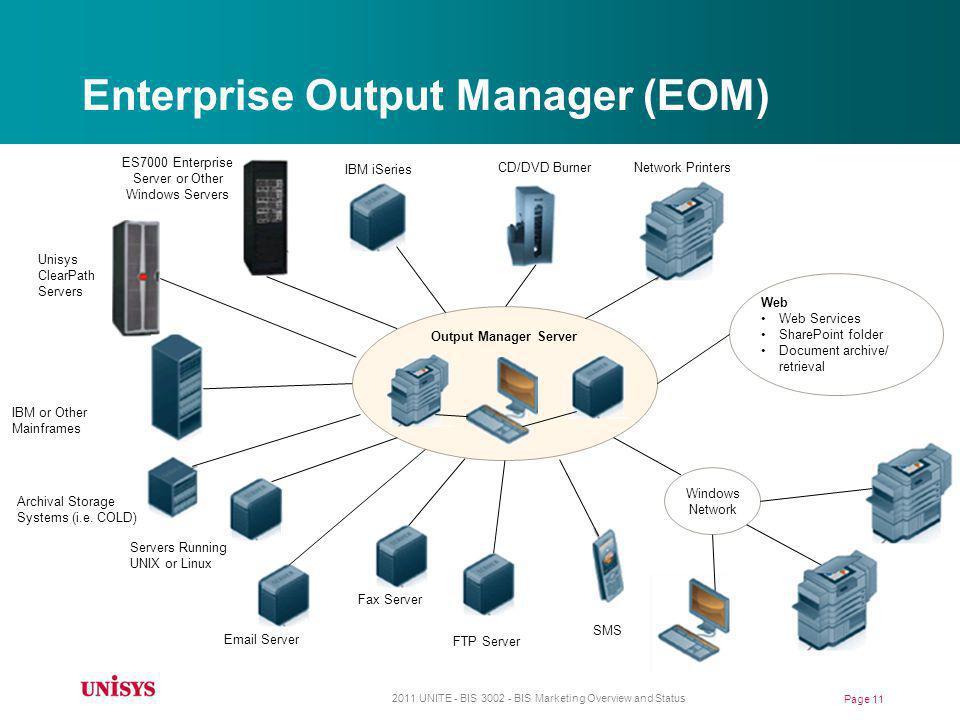 Enterprise Output Manager (EOM)